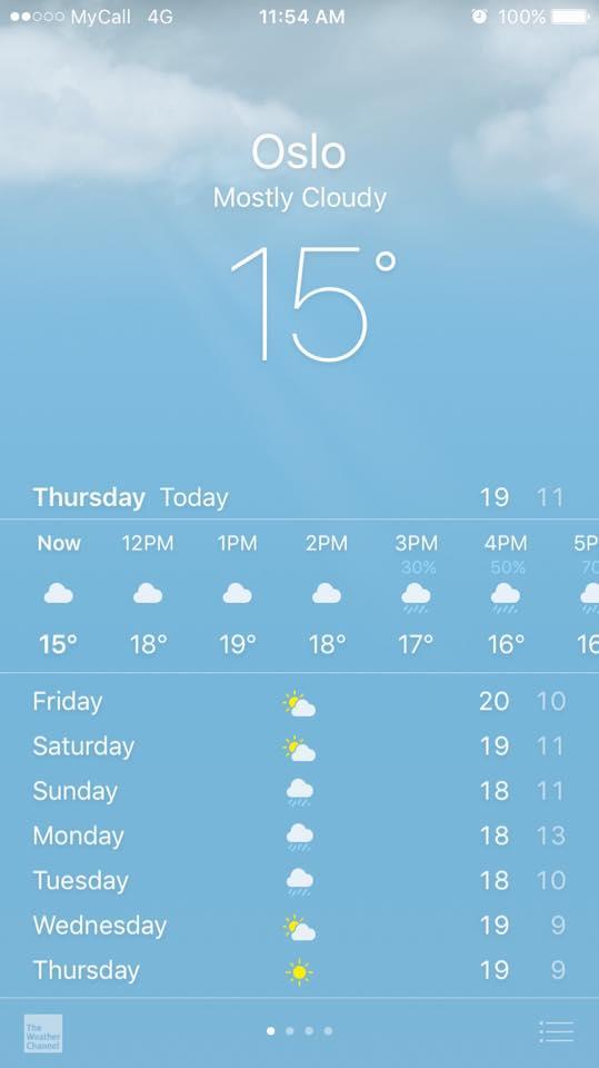 北欧ノルウェー実際の8月の気候・紫外線・服装