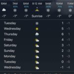 3時台に陽が沈む⁉︎日本・カナダと比較したオスロの11月の気象